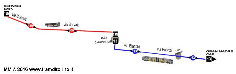mappa13nuovotram